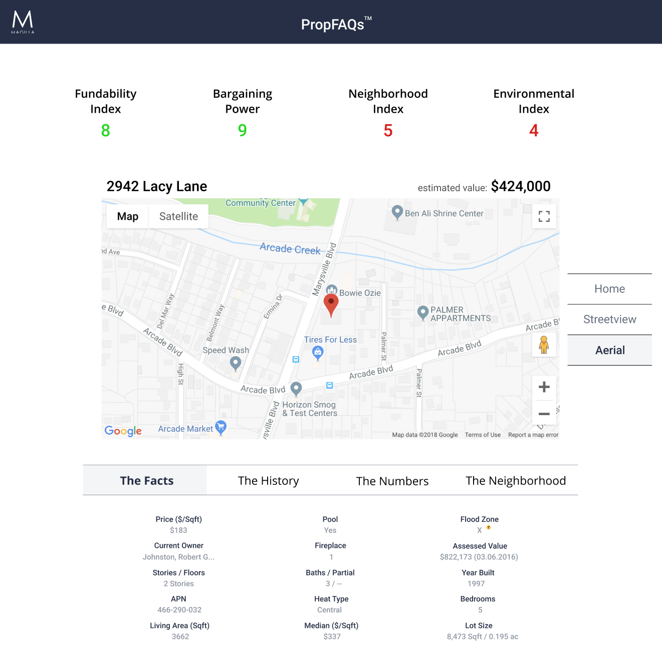 PropFAQs Preview